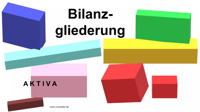 Bilanzgliederung AKTIVA
