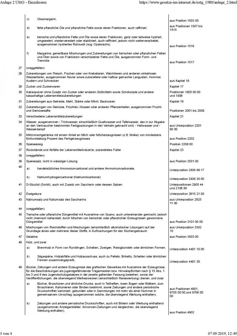 Liste ermässigte Umsatzsteuer Seite 3
