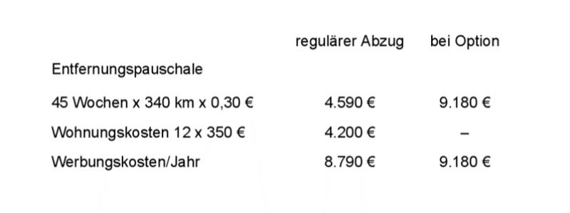 Steuerberater Hamburg Berechnung Doppelte Haushaltsführung 2