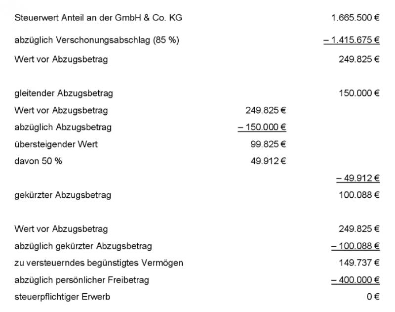 GmbH Co KG FB ErbSt