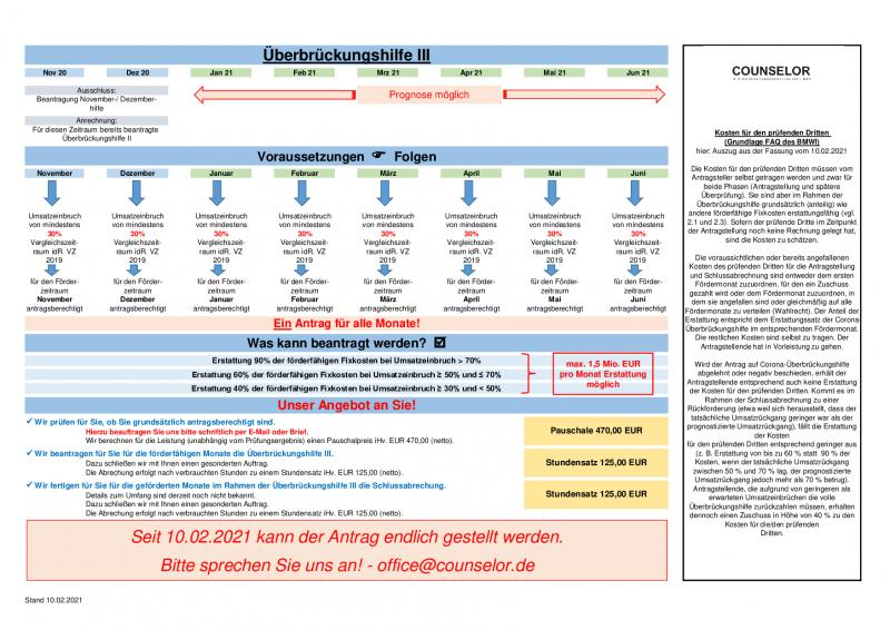 210216 Mandanteninfo ÜIII - Angebot
