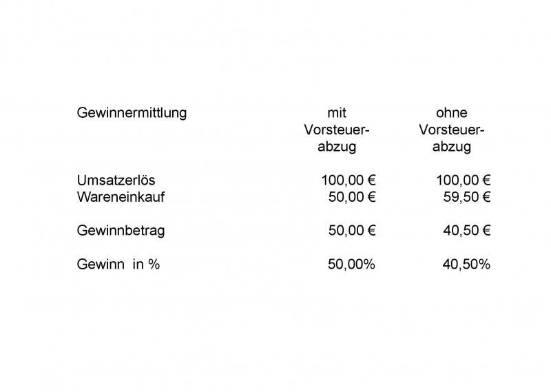 Wie-teuer-ist-fehlender-Vorsteuerabzug-002 - Kopie