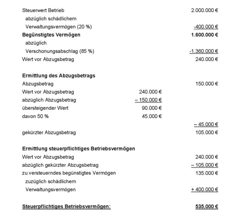ErbSt-Berechnung stpfl Betriebsvermögen