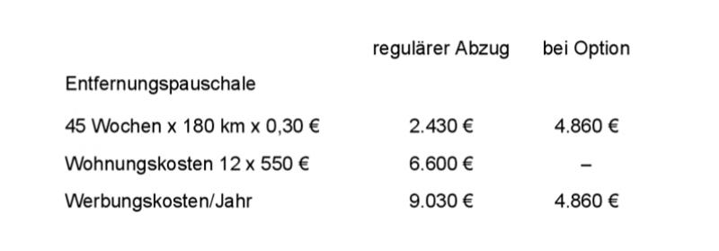 Steuerberater Hamburg Berechnung Doppelte Haushaltsführung 1