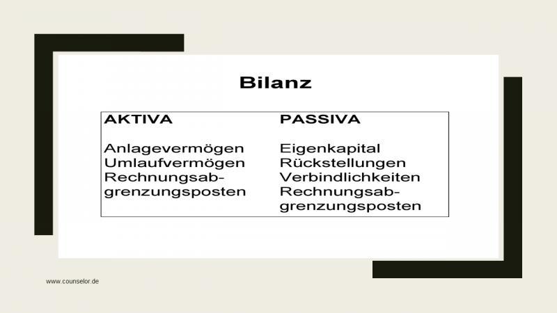 Bilanz-Gliederung1